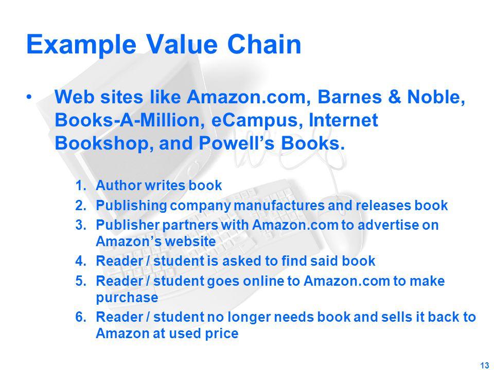 Example Value Chain Web sites like Amazon.com, Barnes & Noble, Books-A-Million, eCampus, Internet Bookshop, and Powell's Books.