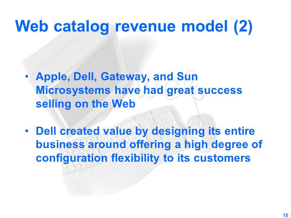 Web catalog revenue model (2)
