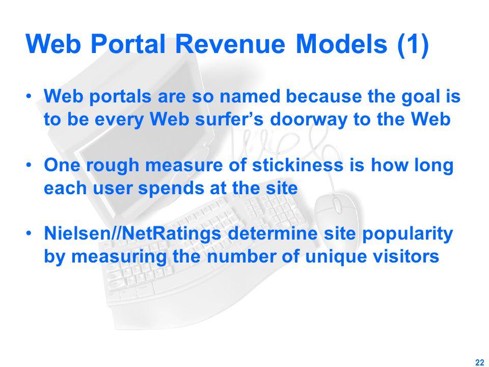 Web Portal Revenue Models (1)
