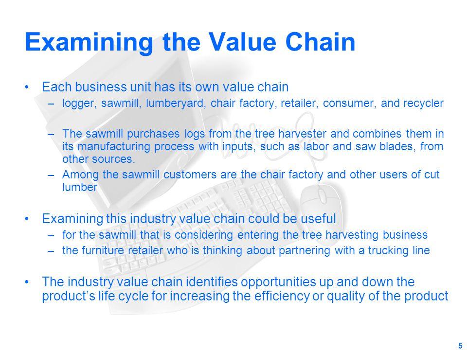 Examining the Value Chain