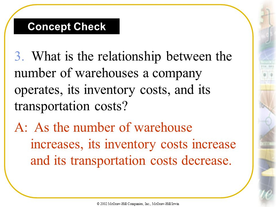 Concept Check 3. What is the relationship between the number of warehouses a company operates, its inventory costs, and its transportation costs