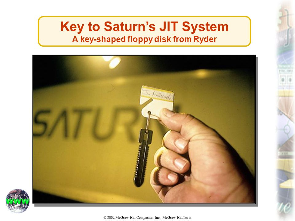Key to Saturn's JIT System A key-shaped floppy disk from Ryder