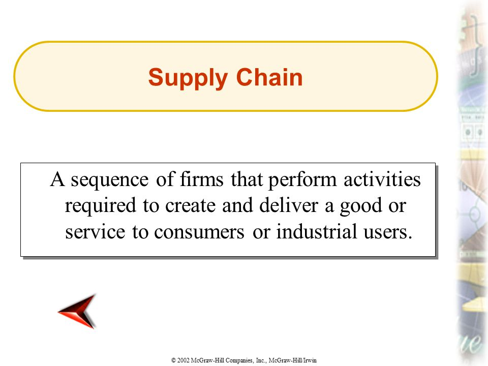 Supply Chain A sequence of firms that perform activities required to create and deliver a good or service to consumers or industrial users.