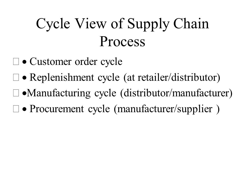 Cycle View of Supply Chain Process