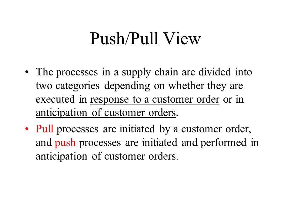 Push/Pull View