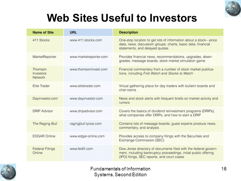 Web Sites Useful to Investors