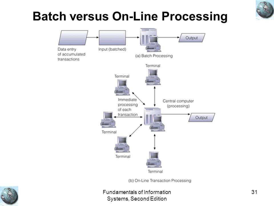 Batch versus On-Line Processing