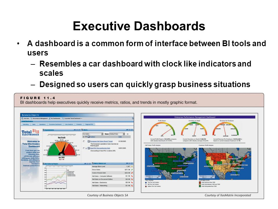 Executive Dashboards A dashboard is a common form of interface between BI tools and users.