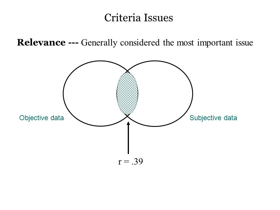 Criteria Issues Relevance --- Generally considered the most important issue. Objective data. Subjective data.