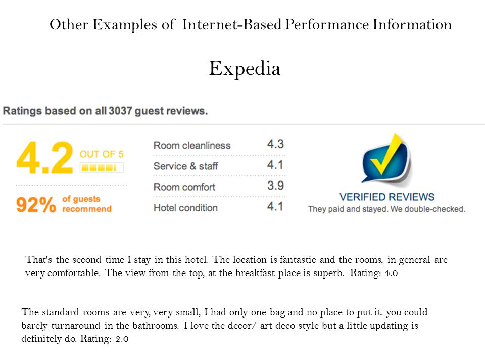 Other Examples of Internet-Based Performance Information