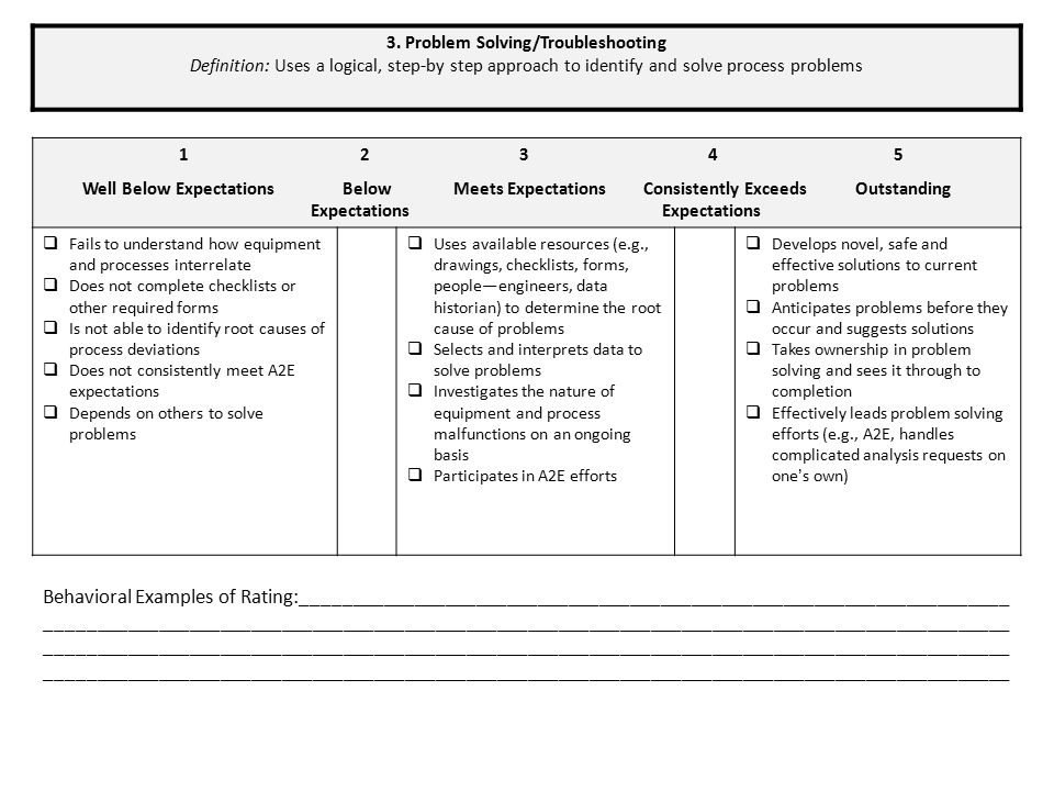 3. Problem Solving/Troubleshooting
