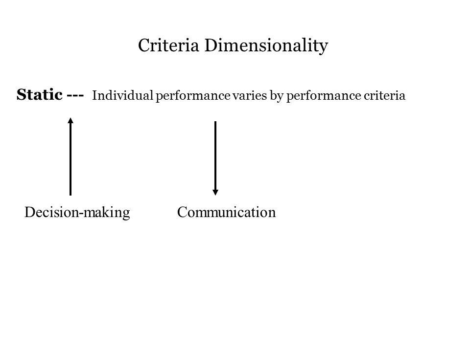 Criteria Dimensionality