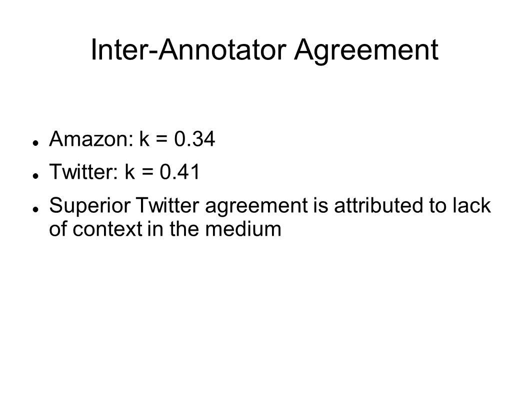Inter-Annotator Agreement