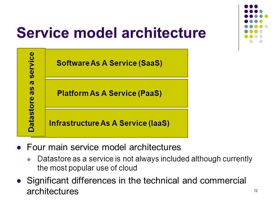 Service model architecture