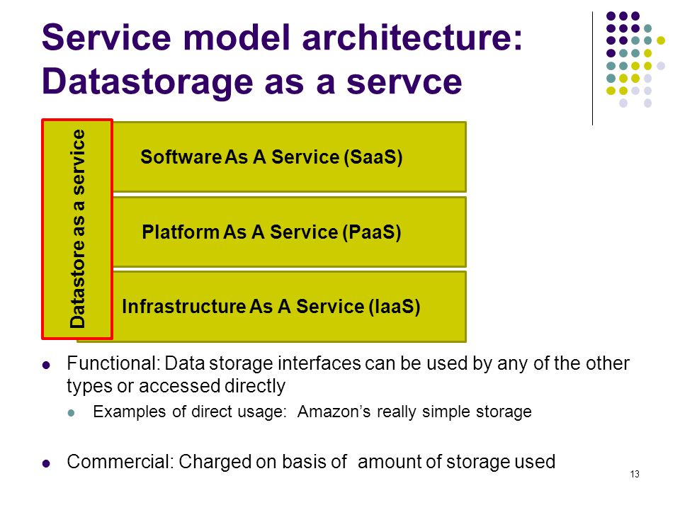 Service model architecture: Datastorage as a servce
