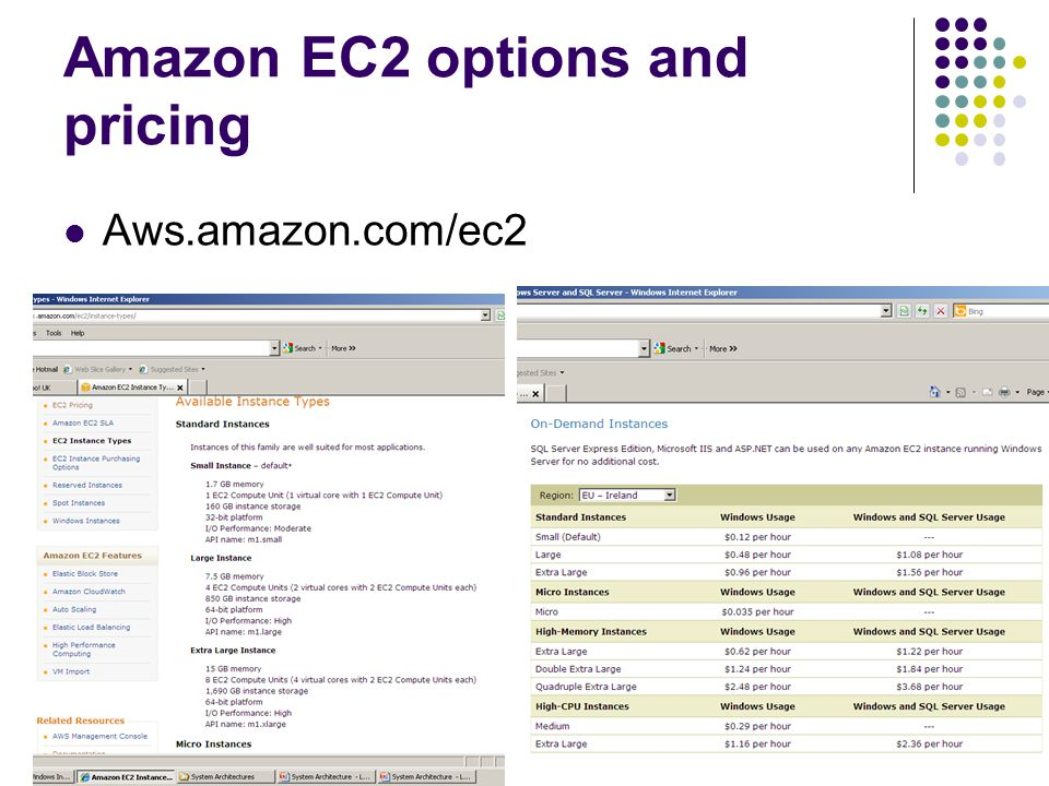 Amazon EC2 options and pricing