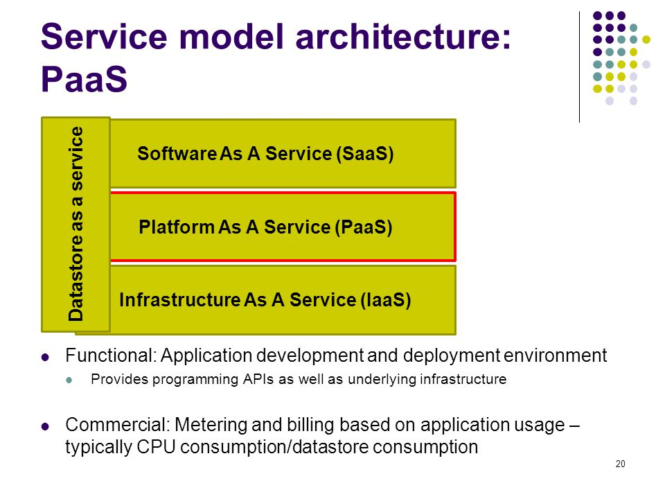 Service model architecture: PaaS