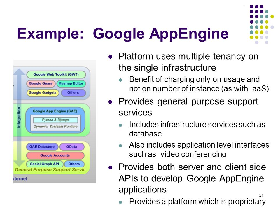 Example: Google AppEngine