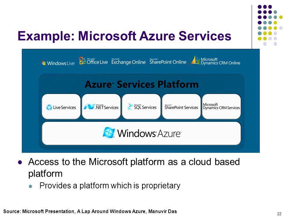 Example: Microsoft Azure Services