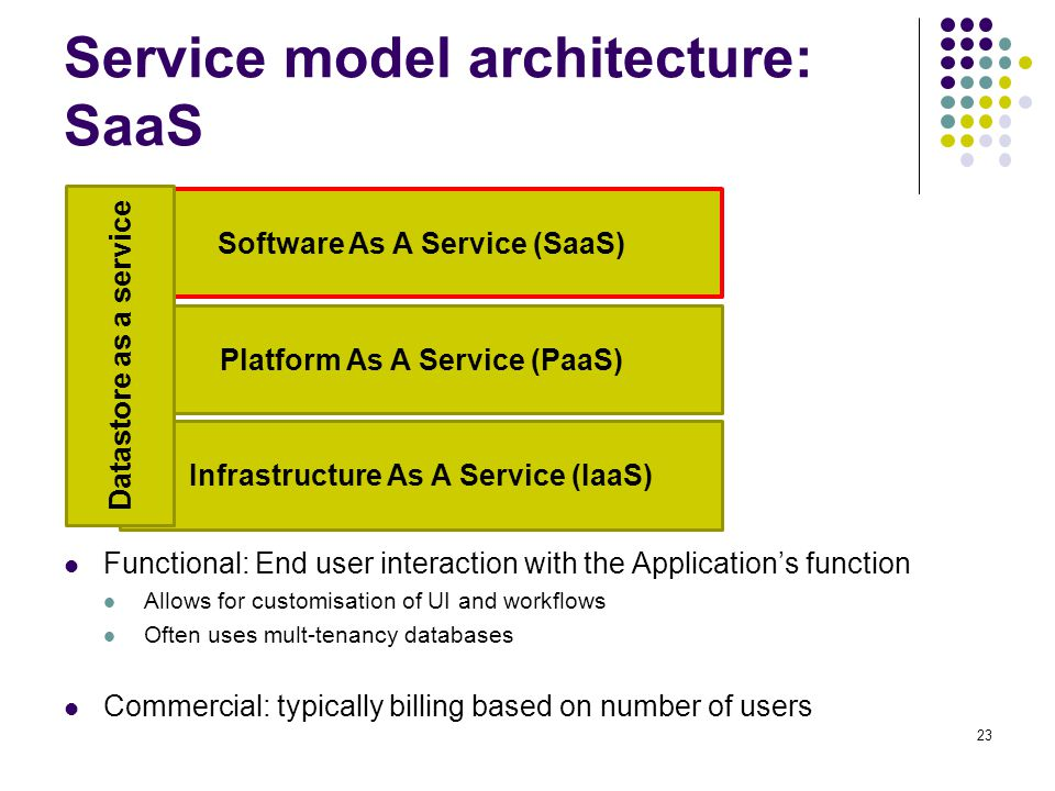 Service model architecture: SaaS