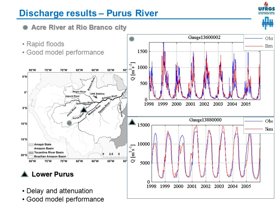 Discharge results – Purus River