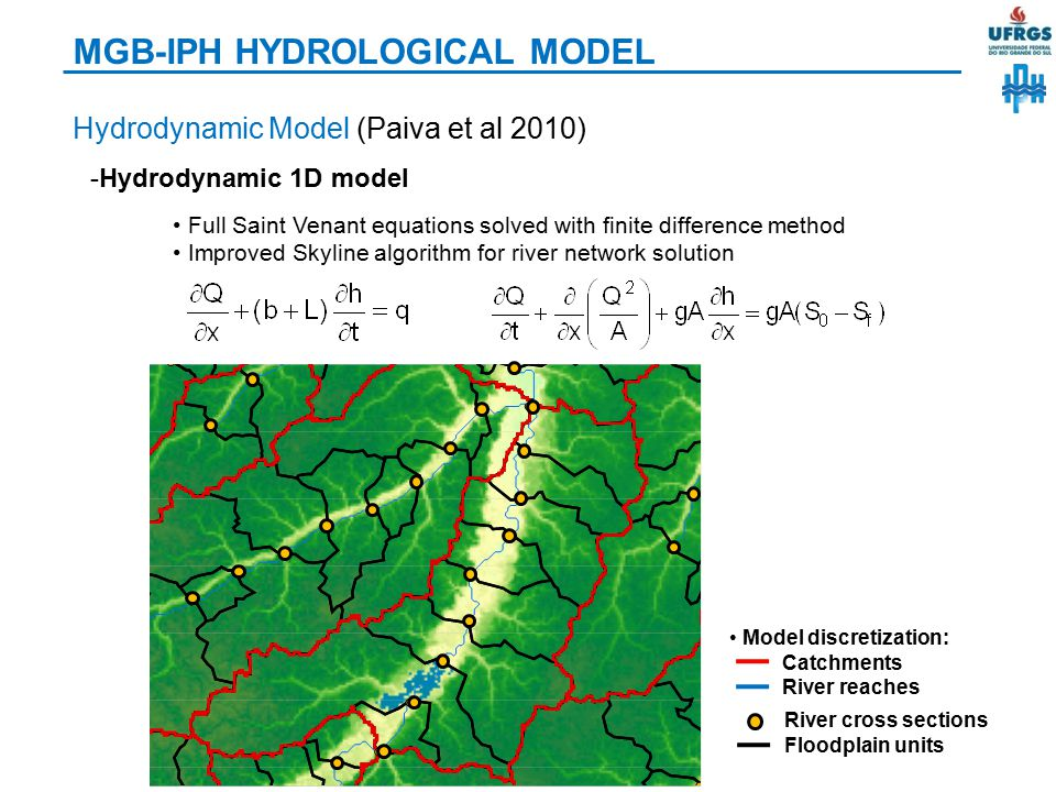 MGB-IPH HYDROLOGICAL MODEL