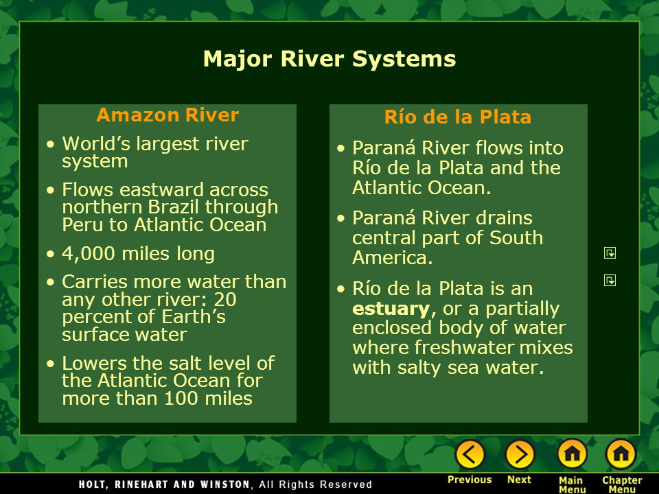 Major River Systems Amazon River World's largest river system