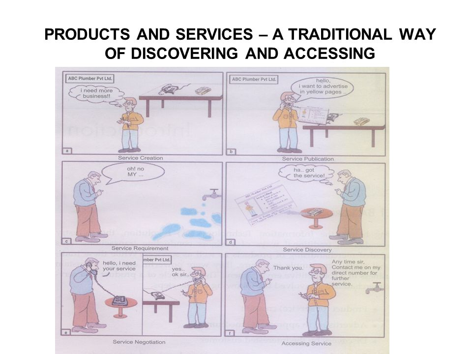 PRODUCTS AND SERVICES – A TRADITIONAL WAY OF DISCOVERING AND ACCESSING