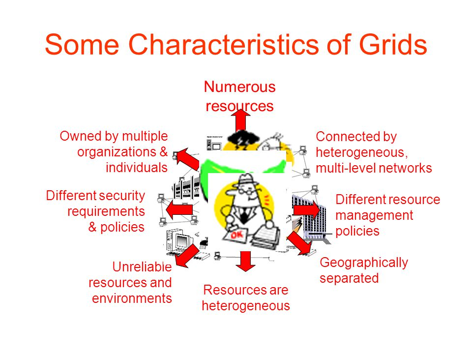Some Characteristics of Grids