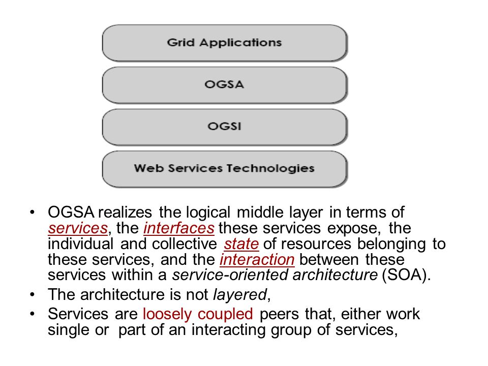 OGSA realizes the logical middle layer in terms of services, the interfaces these services expose, the individual and collective state of resources belonging to these services, and the interaction between these services within a service-oriented architecture (SOA).