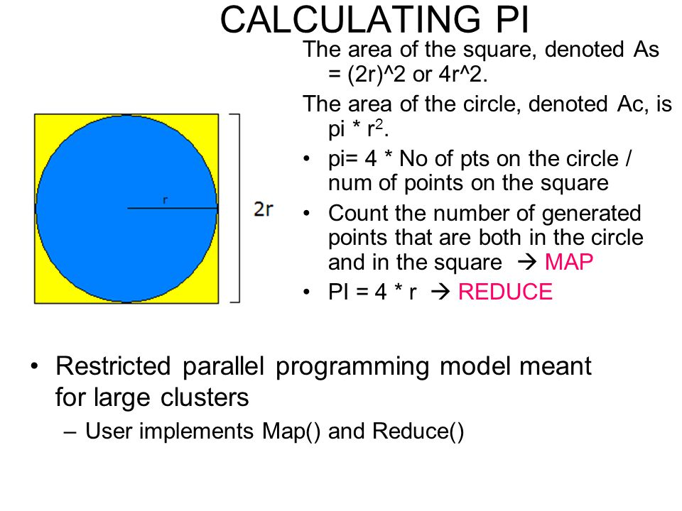 CALCULATING PI The area of the square, denoted As = (2r)^2 or 4r^2. The area of the circle, denoted Ac, is pi * r2.