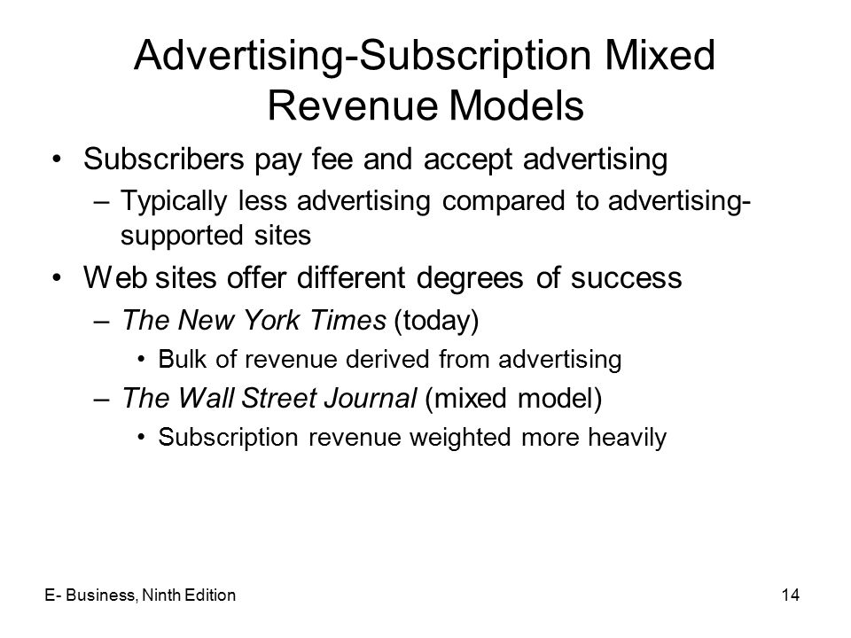 Advertising-Subscription Mixed Revenue Models