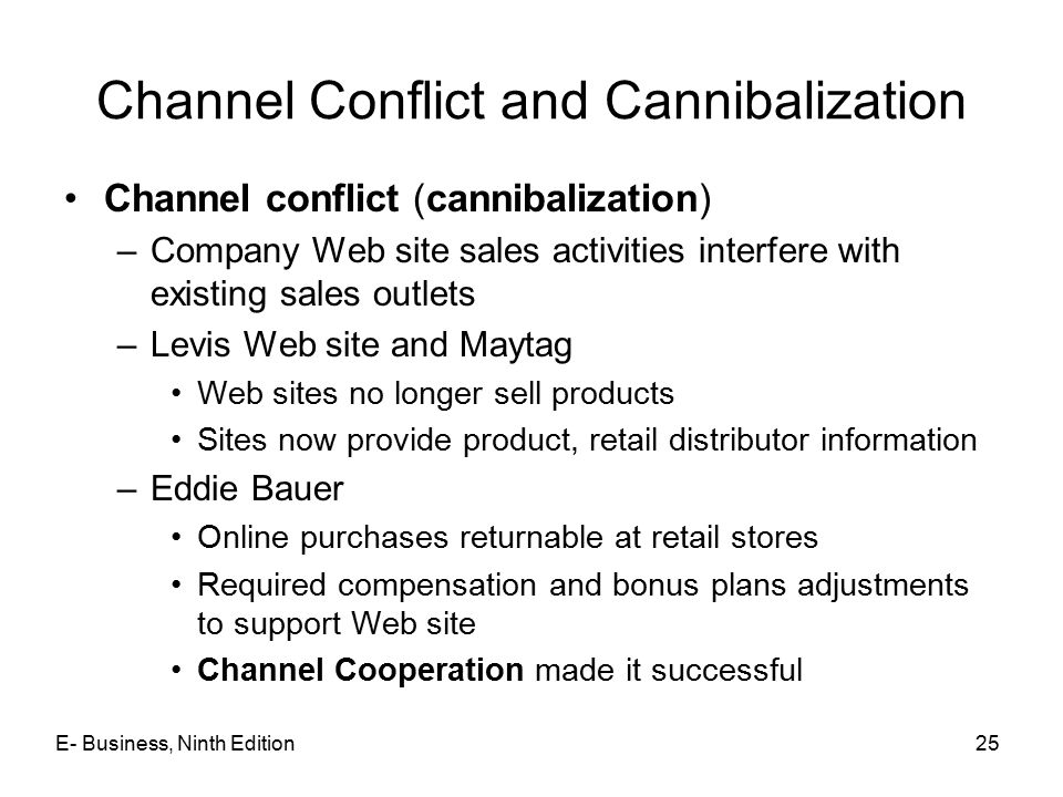 Channel Conflict and Cannibalization