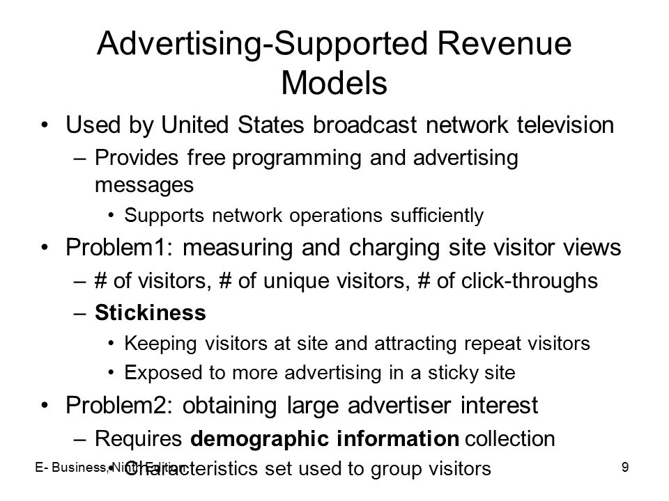 Advertising-Supported Revenue Models