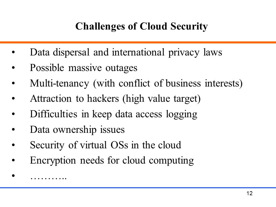 Challenges of Cloud Security