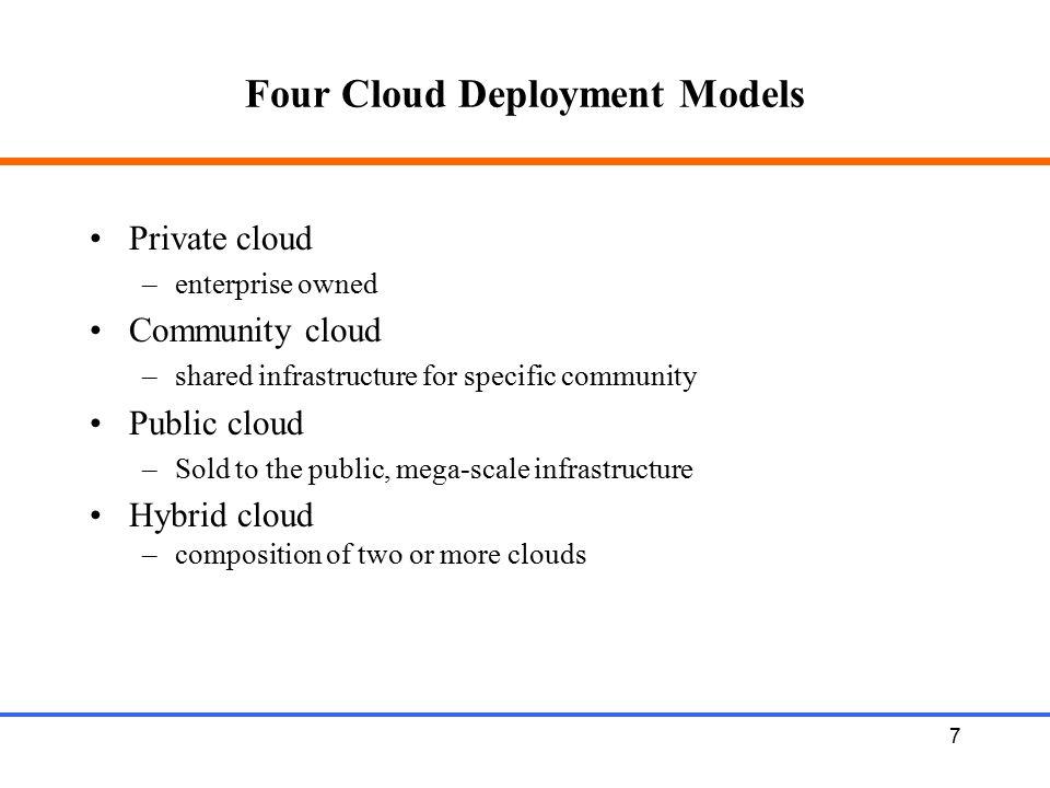 Four Cloud Deployment Models