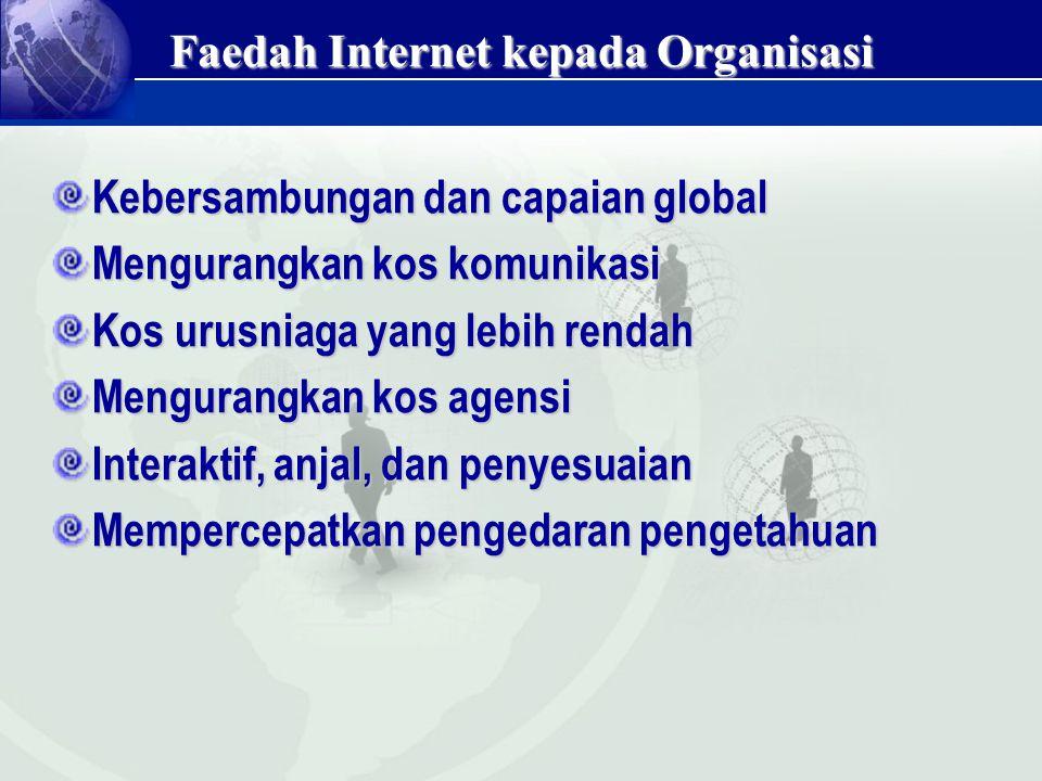 Faedah Internet kepada Organisasi