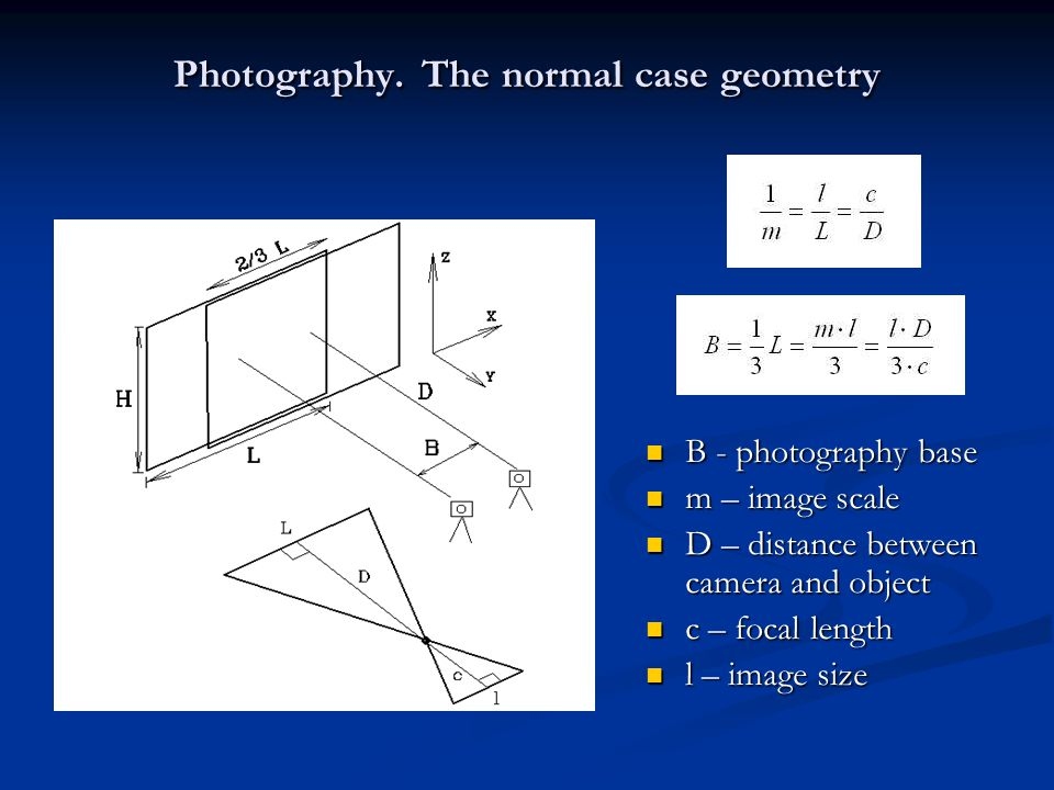 Photography. The normal case geometry