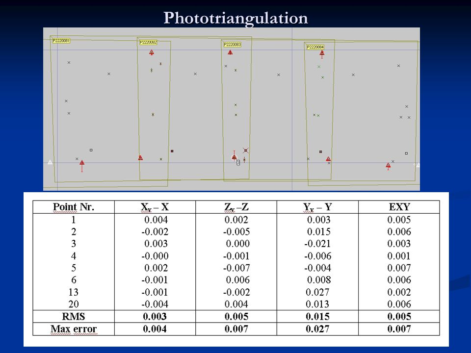 Phototriangulation