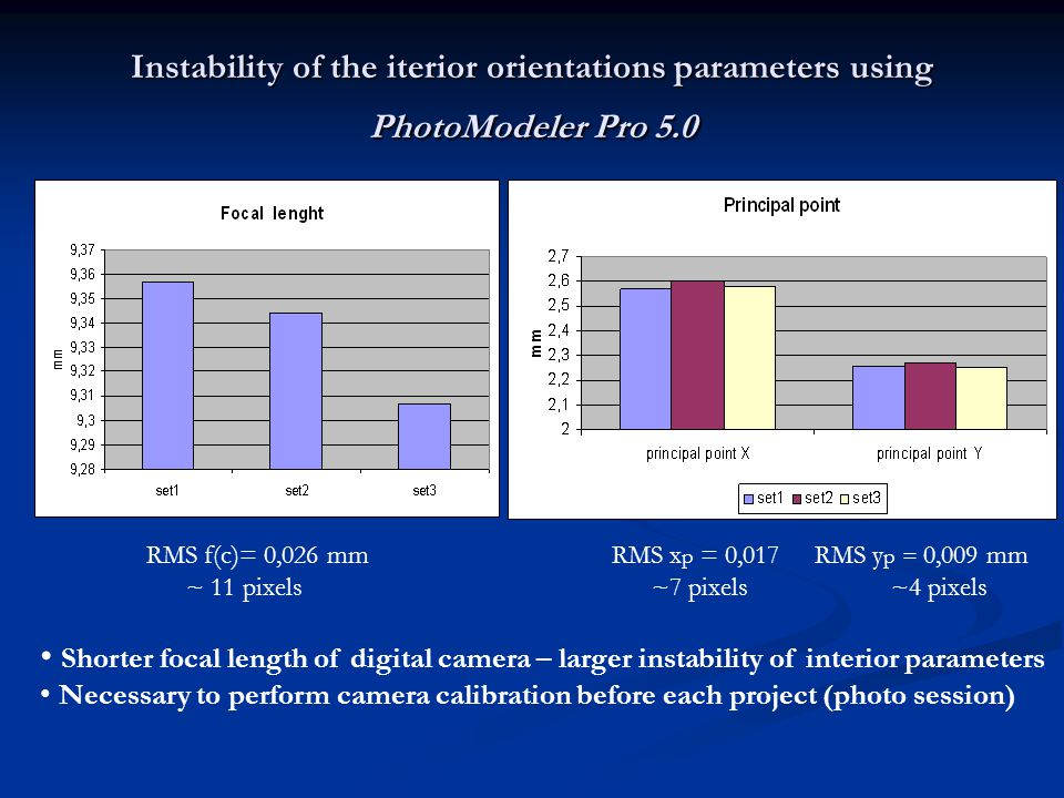 Instability of the iterior orientations parameters using PhotoModeler Pro 5.0