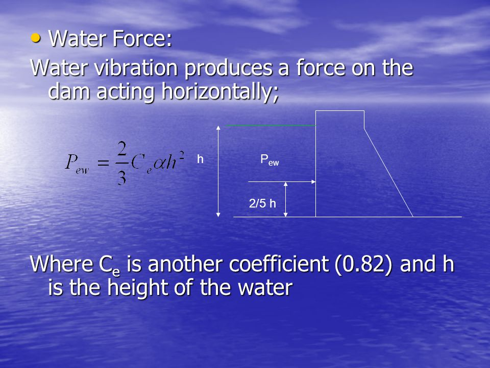 Water vibration produces a force on the dam acting horizontally;