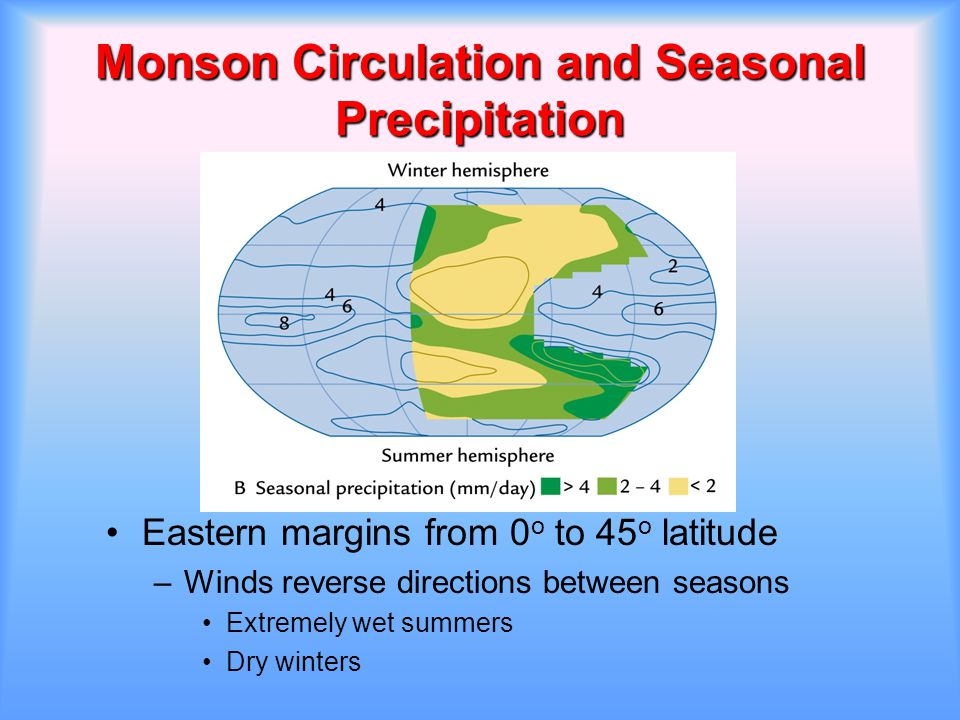 Monson Circulation and Seasonal Precipitation