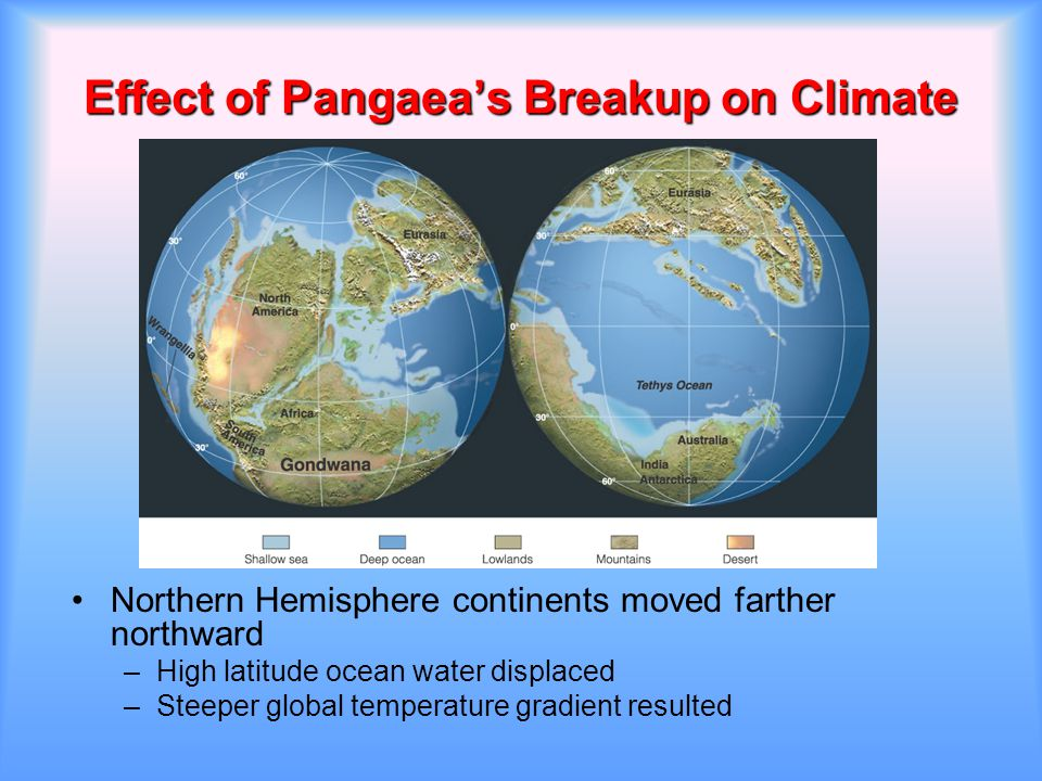 Effect of Pangaea's Breakup on Climate