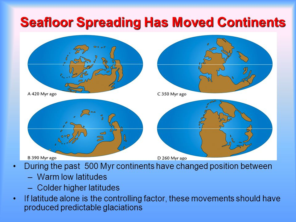 Seafloor Spreading Has Moved Continents