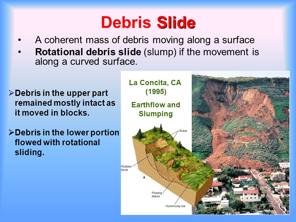 Debris Slide A coherent mass of debris moving along a surface