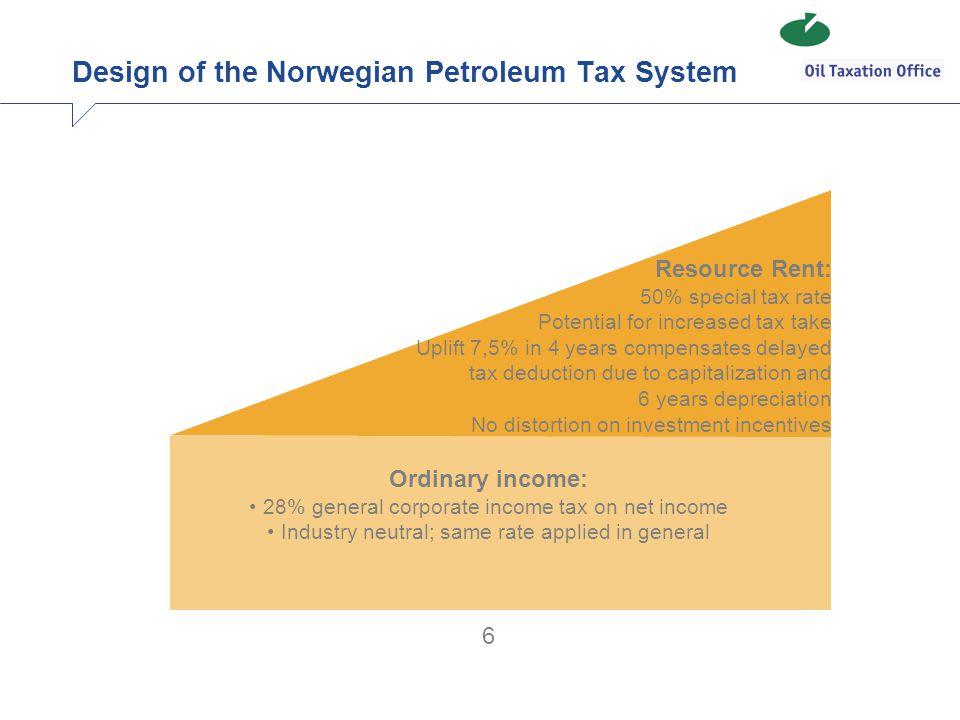 Design of the Norwegian Petroleum Tax System