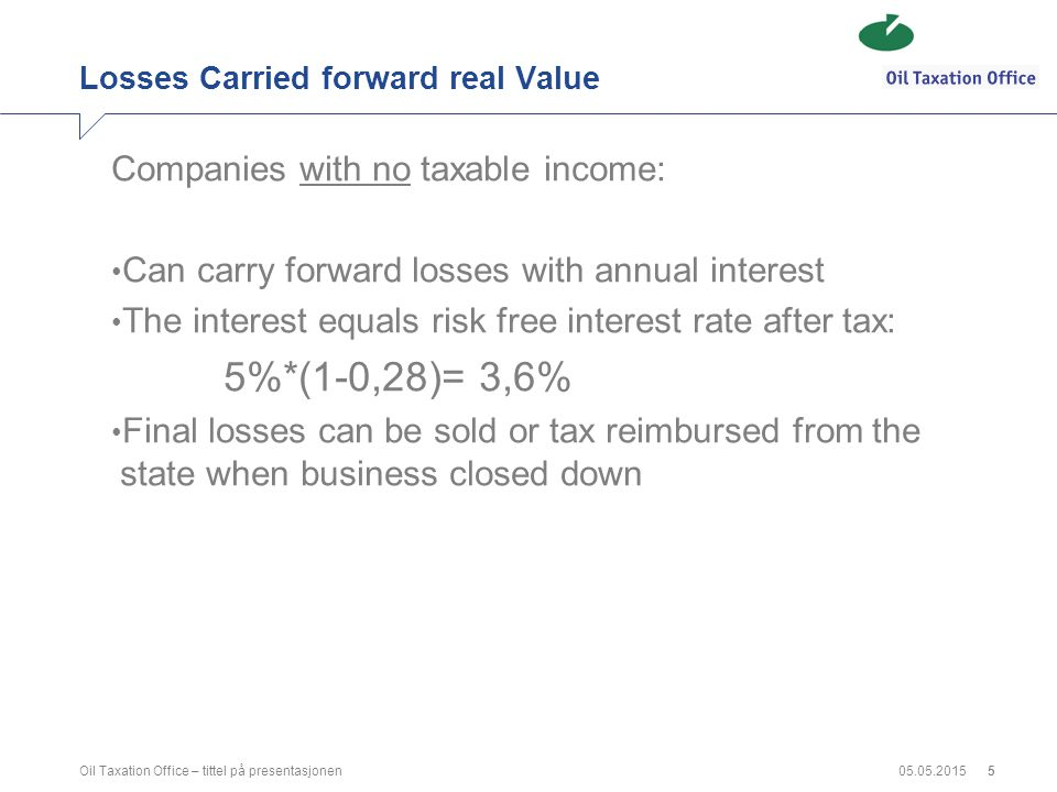 Losses Carried forward real Value