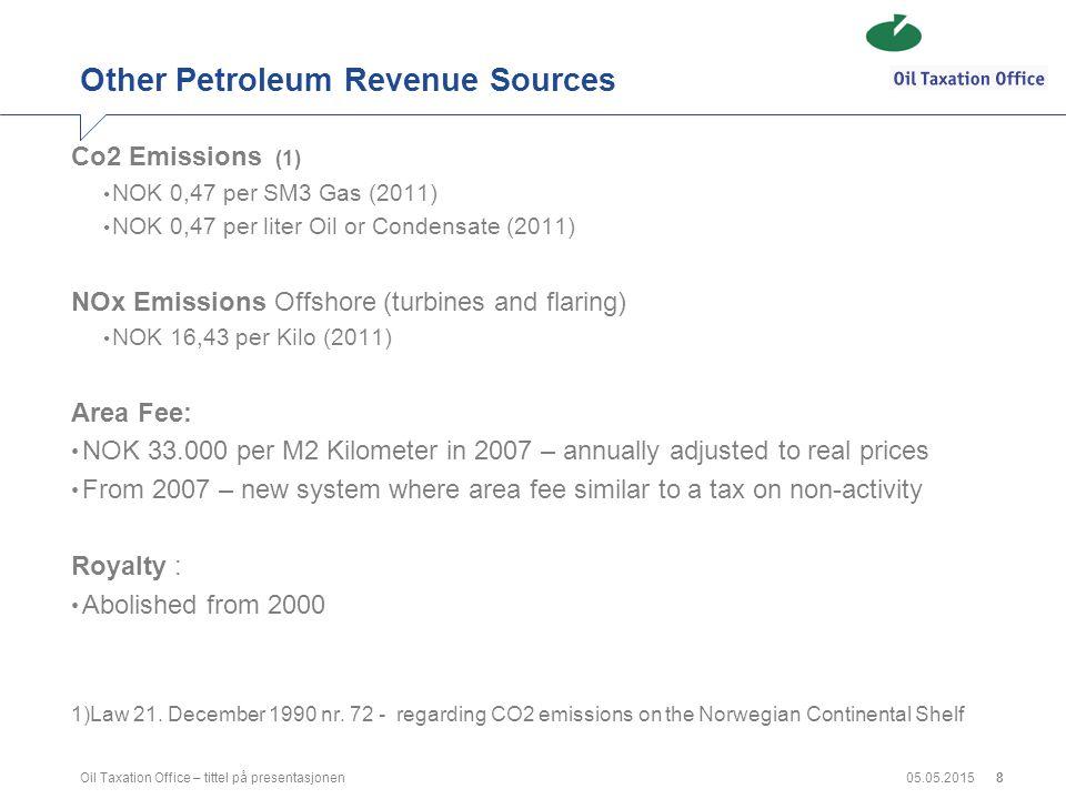 Other Petroleum Revenue Sources