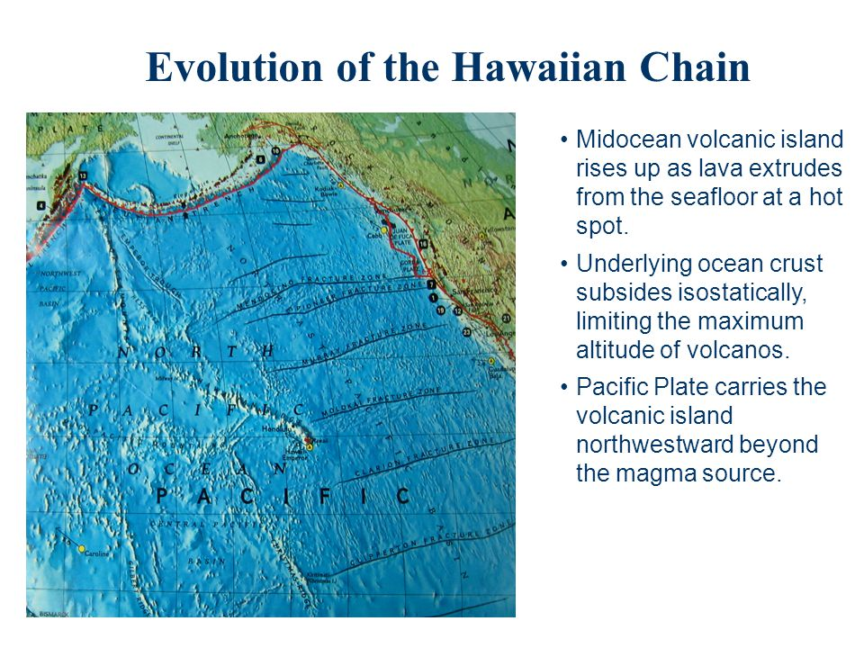 Evolution of the Hawaiian Chain