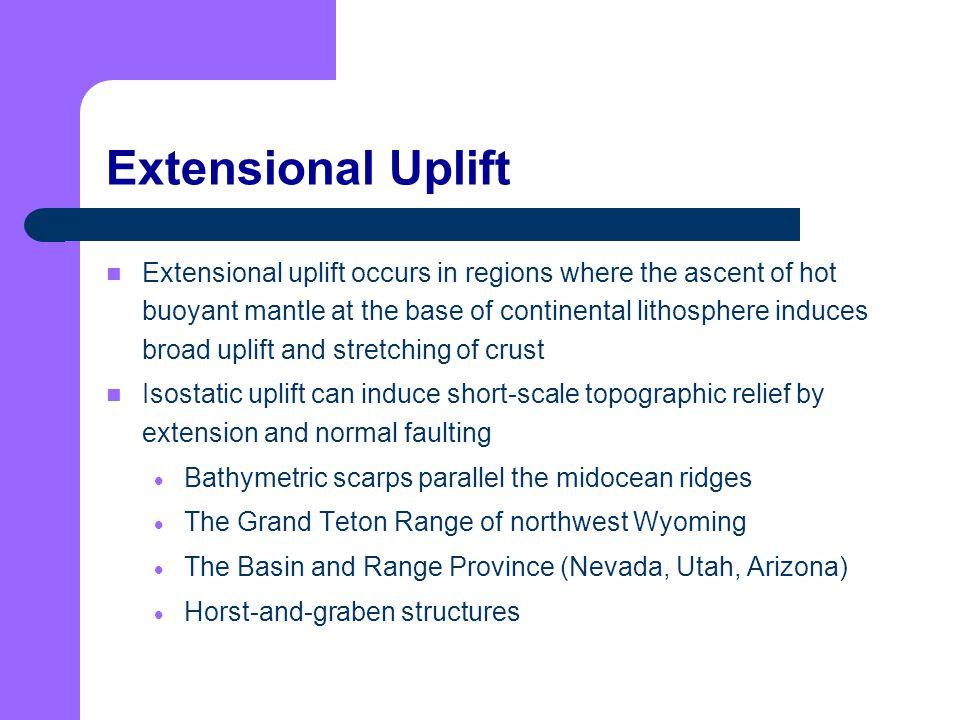 Extensional Uplift